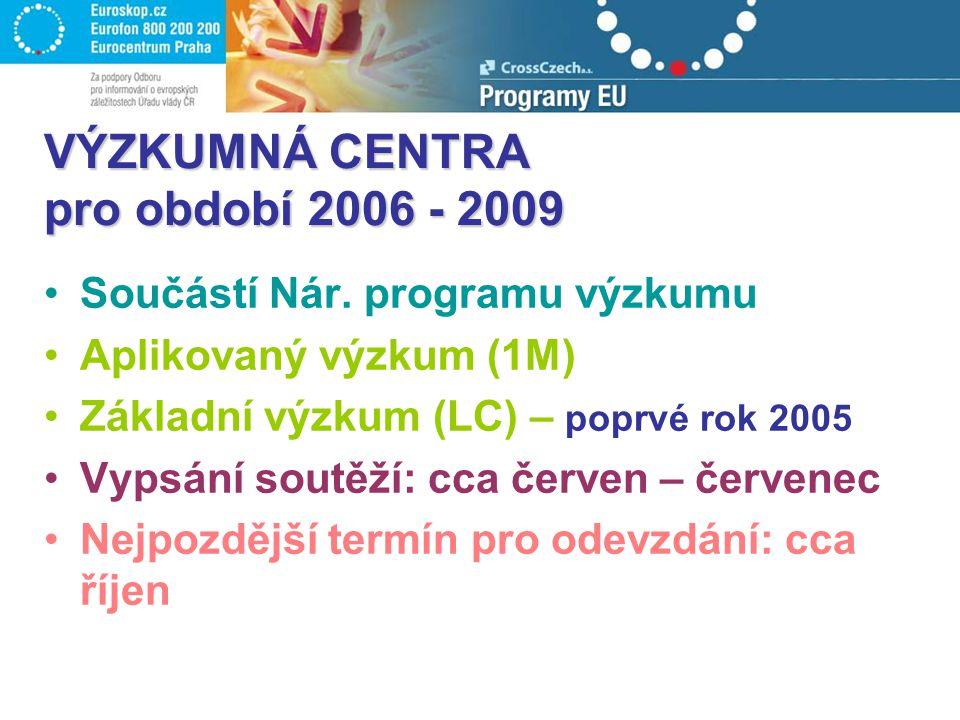VÝZKUMNÁ CENTRA pro období 2006 - 2009 Součástí Nár. programu výzkumu Aplikovaný výzkum (1M) Základní výzkum (LC) – poprvé rok 2005 Vypsání soutěží: c