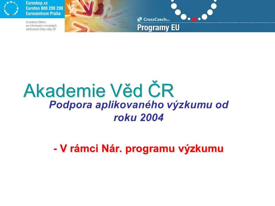Akademie Věd ČR Podpora aplikovaného výzkumu od roku 2004 V rámci Nár. programu výzkumu - V rámci Nár. programu výzkumu