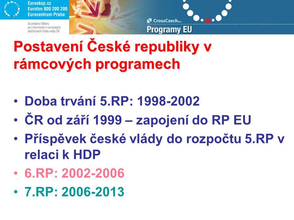 Postavení České republiky v rámcových programech Doba trvání 5.RP: 1998-2002 ČR od září 1999 – zapojení do RP EU Příspěvek české vlády do rozpočtu 5.R