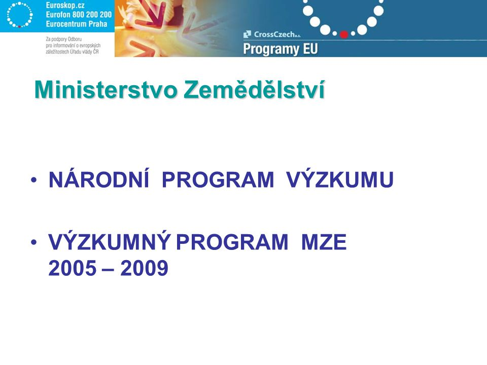 Ministerstvo školství, mládeže a tělovýchovy EUREKA – aplikovaný výzkum COST (základní výzkum) KONTAKT – podpora kontaktů výzkumníků VÝZKUMNÁ CENTRA (základní i aplikovaný výzkum) INGO (jaderný výzkum)