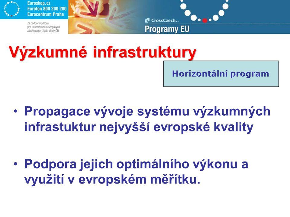 Výzkumné infrastruktury Propagace vývoje systému výzkumných infrastuktur nejvyšší evropské kvality Podpora jejich optimálního výkonu a využití v evrop