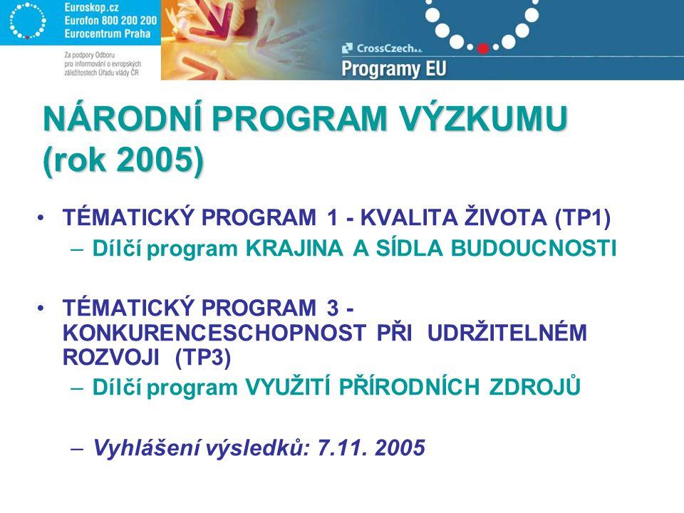 NÁRODNÍ PROGRAM VÝZKUMU (rok 2005) TÉMATICKÝ PROGRAM 1 - KVALITA ŽIVOTA (TP1) –Dílčí program KRAJINA A SÍDLA BUDOUCNOSTI TÉMATICKÝ PROGRAM 3 - KONKURE