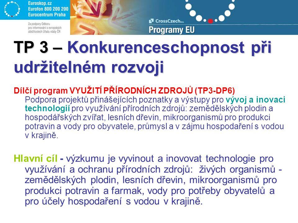 Priority výzkumu Rozvoj technologií pro nepotravinářské užití zemědělských surovin s využitím produkčního potenciálu zemědělských plodin Genetické metody zlepšování biologického potenciálu produkčních organismů Konkurenceschopné produkční systémy pro trvale udržitelné a multifunkční zemědělství Rozvoj technologií úpravy a čištění vod a racionalizace hospodaření s vodou v krajině Trvale udržitelné obhospodařování lesů, produkční a mimoprodukční funkce lesnictví.