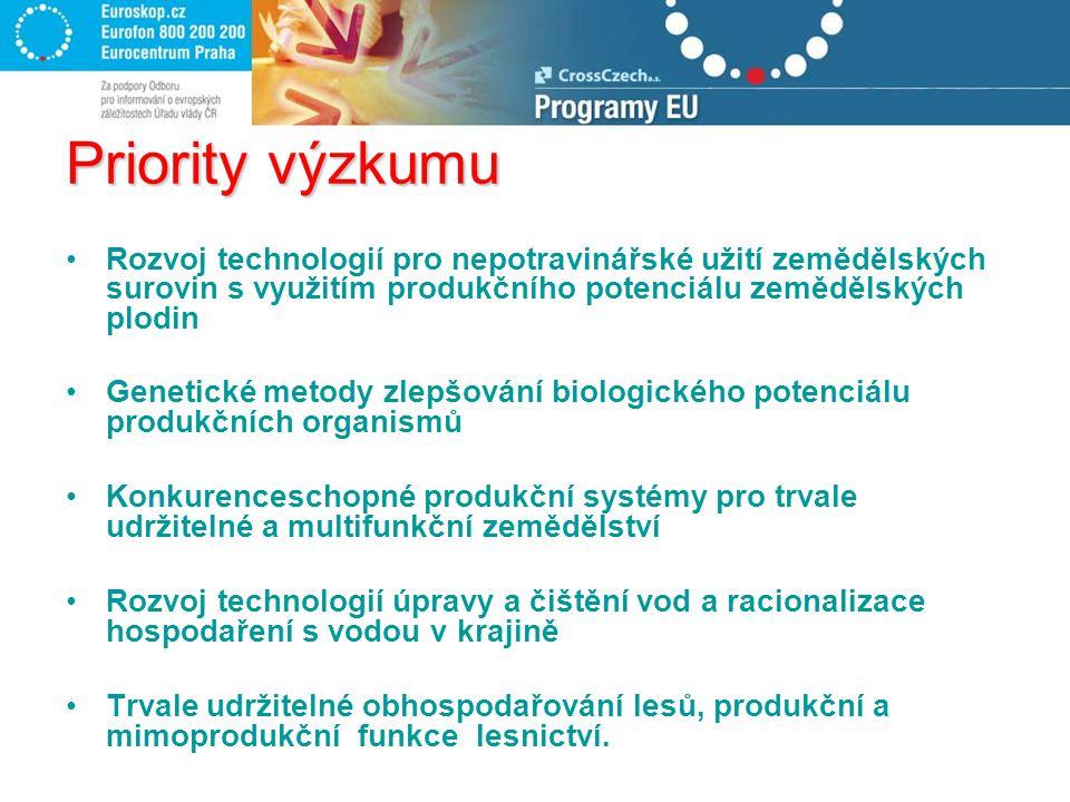 Priority výzkumu Rozvoj technologií pro nepotravinářské užití zemědělských surovin s využitím produkčního potenciálu zemědělských plodin Genetické met