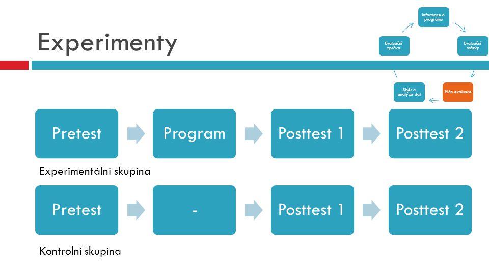 Experimenty PretestProgramPosttest 1Posttest 2 Informace o programu Evaluační otázky Plán evaluace Sběr a analýza dat Evaluační zpráva Pretest-Posttes