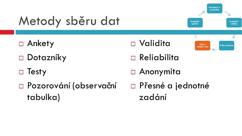 Metody sběru dat  Ankety  Dotazníky  Testy  Pozorování (observační tabulka)  Validita  Reliabilita  Anonymita  Přesné a jednotné zadání Inform