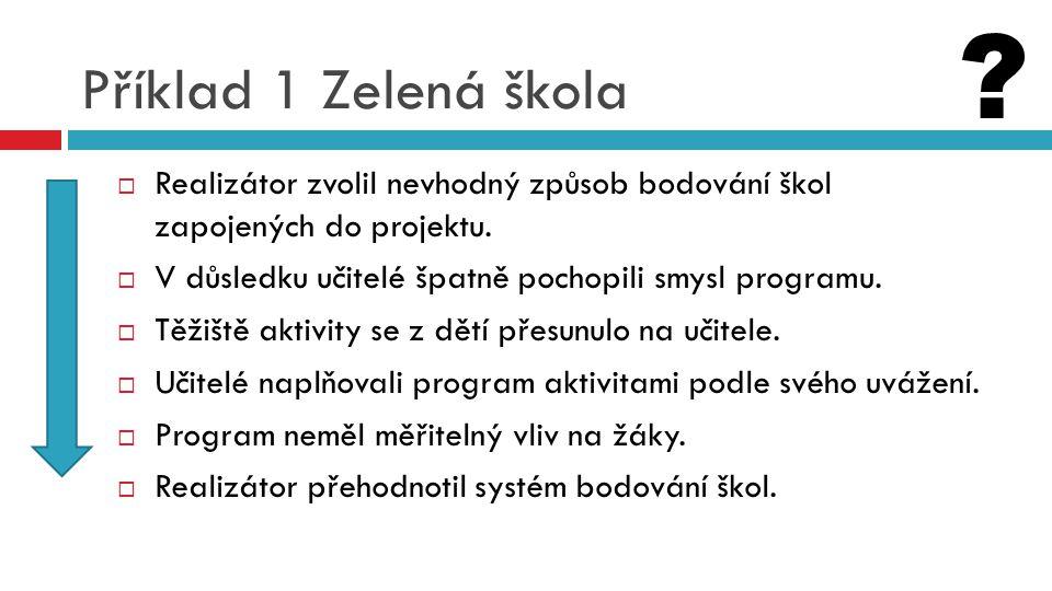 Evaluační zpráva 1.Cíle evaluace 2. Popis programu 3.