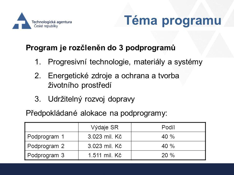Program je rozčleněn do 3 podprogramů 1.Progresivní technologie, materiály a systémy 2.Energetické zdroje a ochrana a tvorba životního prostředí 3.Udr