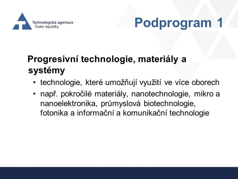 Podprogram 1 Progresivní technologie, materiály a systémy technologie, které umožňují využití ve více oborech např. pokročilé materiály, nanotechnolog