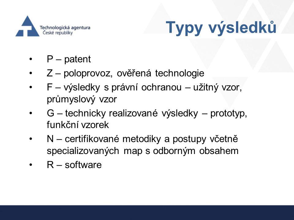 Typy výsledků P – patent Z – poloprovoz, ověřená technologie F – výsledky s právní ochranou – užitný vzor, průmyslový vzor G – technicky realizované v