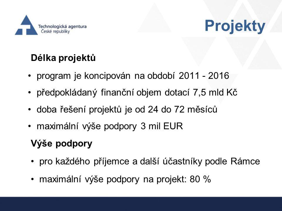 Projekty Délka projektů program je koncipován na období 2011 - 2016 předpokládaný finanční objem dotací 7,5 mld Kč doba řešení projektů je od 24 do 72