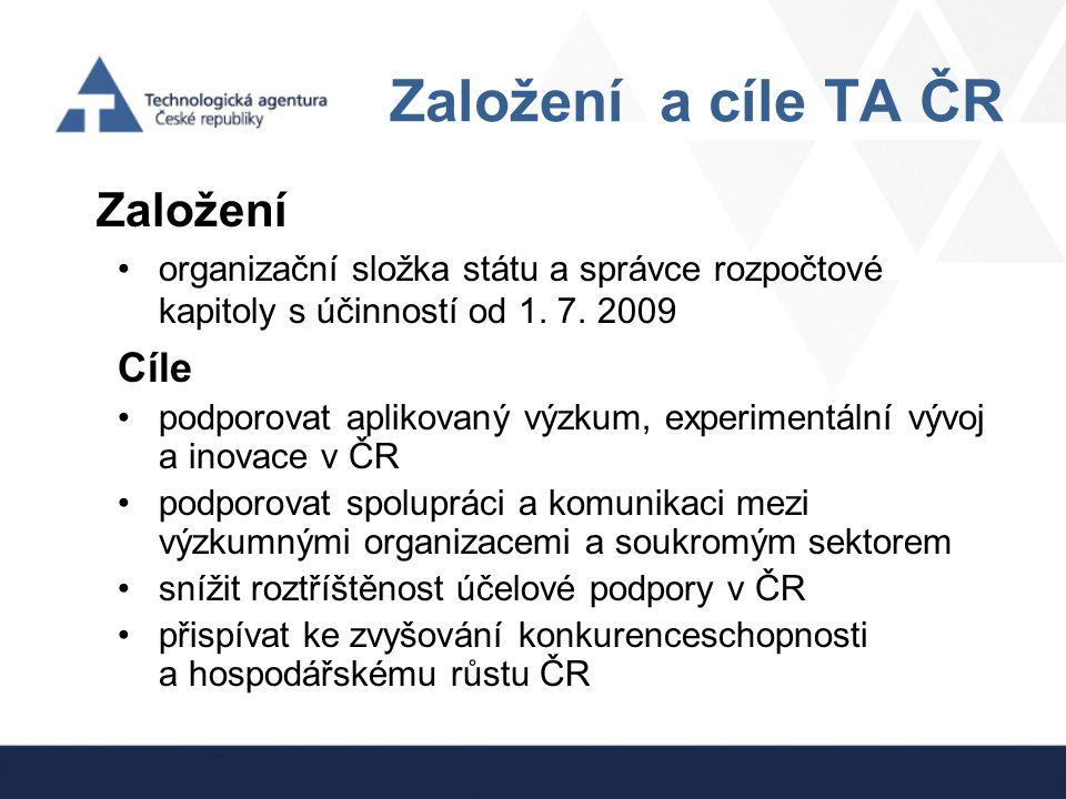 Založení a cíle TA ČR Založení organizační složka státu a správce rozpočtové kapitoly s účinností od 1. 7. 2009 Cíle podporovat aplikovaný výzkum, exp