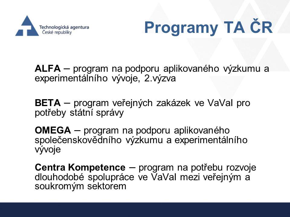 Programy TA ČR ALFA – program na podporu aplikovaného výzkumu a experimentálního vývoje, 2.výzva BETA – program veřejných zakázek ve VaVaI pro potřeby