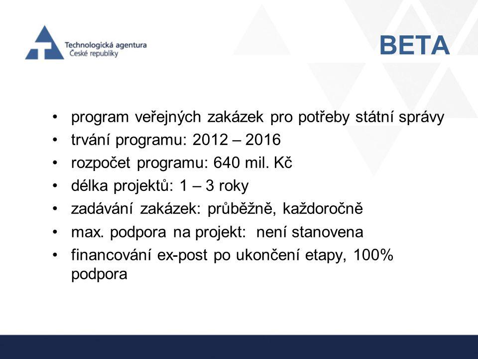 BETA program veřejných zakázek pro potřeby státní správy trvání programu: 2012 – 2016 rozpočet programu: 640 mil. Kč délka projektů: 1 – 3 roky zadává