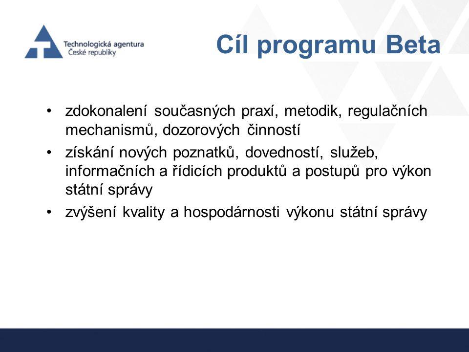Cíl programu Beta zdokonalení současných praxí, metodik, regulačních mechanismů, dozorových činností získání nových poznatků, dovedností, služeb, info