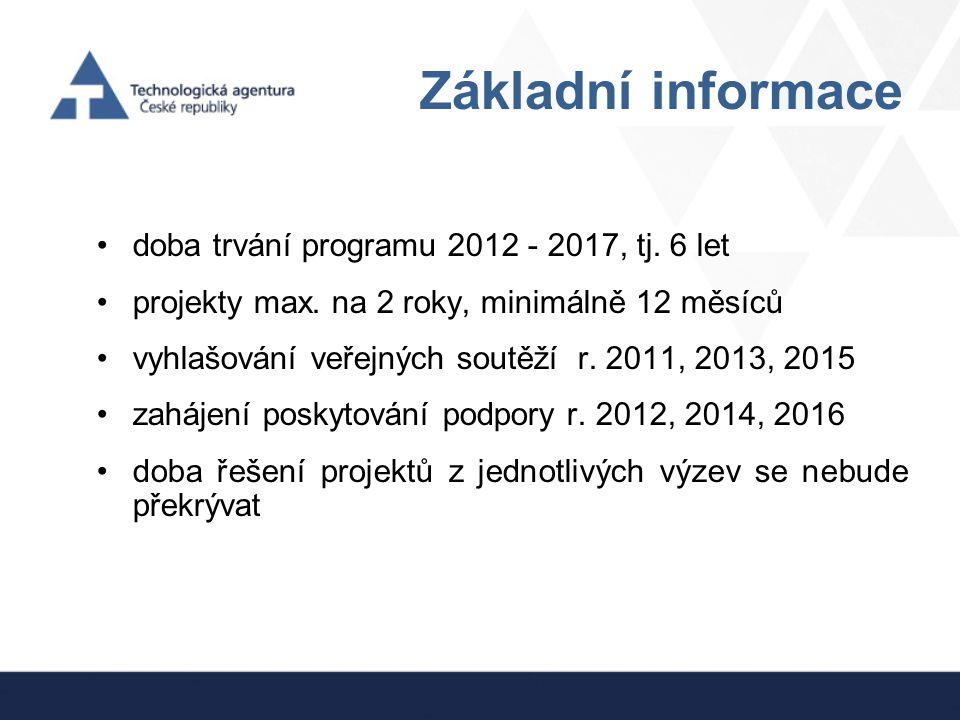 Základní informace doba trvání programu 2012 - 2017, tj. 6 let projekty max. na 2 roky, minimálně 12 měsíců vyhlašování veřejných soutěží r. 2011, 201