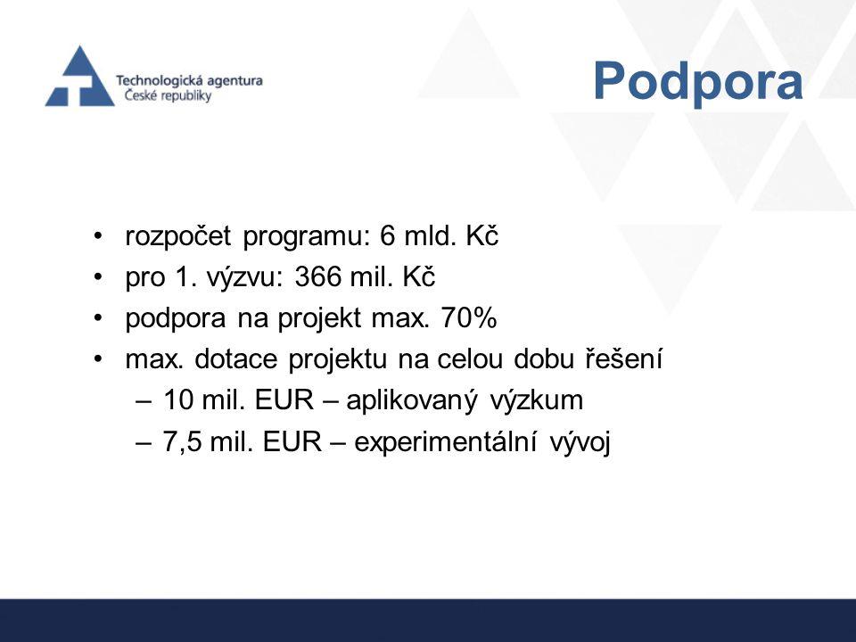 Podpora rozpočet programu: 6 mld. Kč pro 1. výzvu: 366 mil. Kč podpora na projekt max. 70% max. dotace projektu na celou dobu řešení –10 mil. EUR – ap