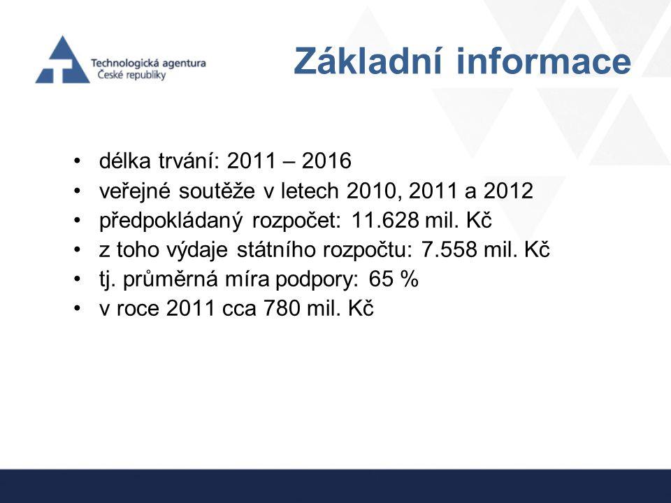 Základní informace délka trvání: 2011 – 2016 veřejné soutěže v letech 2010, 2011 a 2012 předpokládaný rozpočet: 11.628 mil. Kč z toho výdaje státního