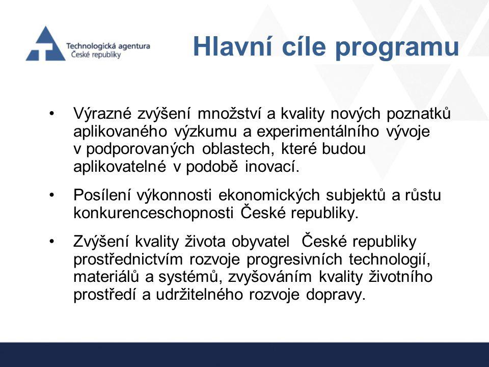 Hlavní cíle programu Výrazné zvýšení množství a kvality nových poznatků aplikovaného výzkumu a experimentálního vývoje v podporovaných oblastech, kter