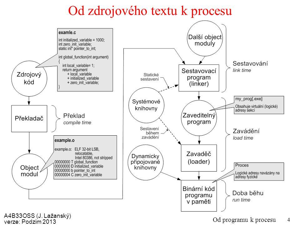 A4B33OSS (J. Lažanský) verze: Podzim 2013 Od programu k procesu 4 Od zdrojového textu k procesu
