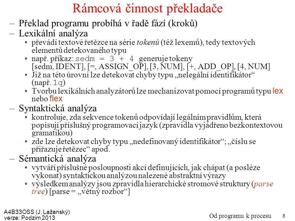A4B33OSS (J. Lažanský) verze: Podzim 2013 Od programu k procesu 29 Dotazy