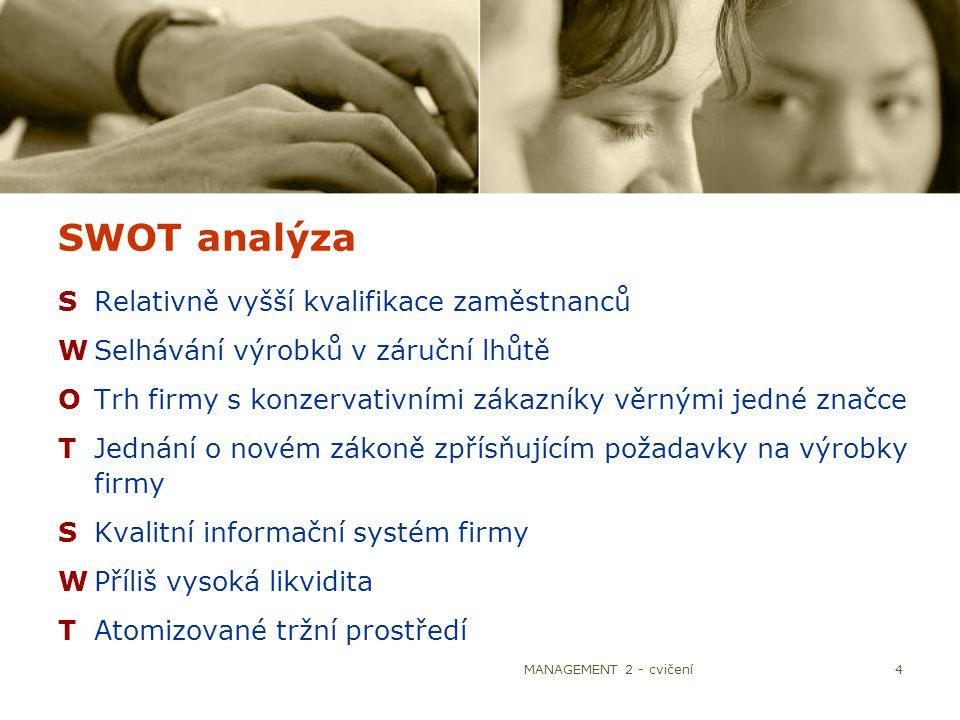 15 Interpretace analýzy: Produkt A: hlavní zdroj zisku (ten investovat do produktu B, popř.