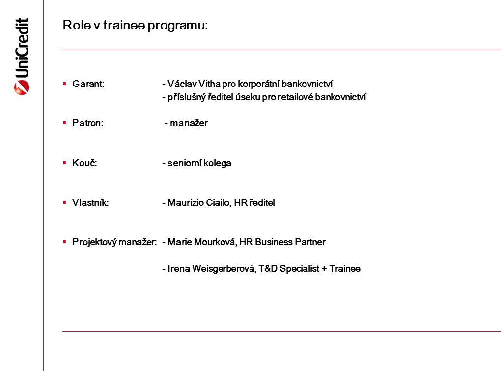 Role v trainee programu:  Garant: - Václav Vitha pro korporátní bankovnictví - příslušný ředitel úseku pro retailové bankovnictví  Patron: - manažer