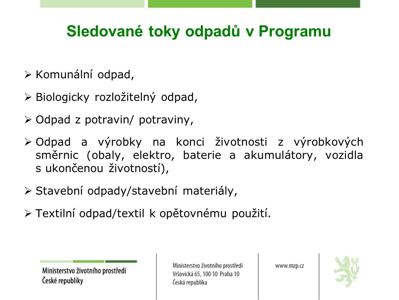 Sledované toky odpadů v Programu  Komunální odpad,  Biologicky rozložitelný odpad,  Odpad z potravin/ potraviny,  Odpad a výrobky na konci životno