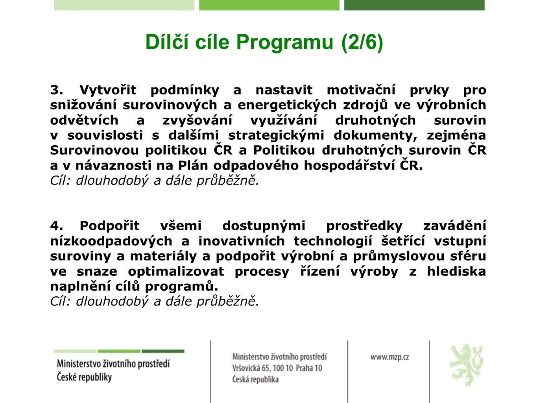 Dílčí cíle Programu (2/6) 3.Vytvořit podmínky a nastavit motivační prvky pro snižování surovinových a energetických zdrojů ve výrobních odvětvích a zv