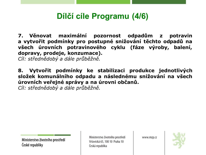 Dílčí cíle Programu (4/6) 7.Věnovat maximální pozornost odpadům z potravin a vytvořit podmínky pro postupné snižování těchto odpadů na všech úrovních potravinového cyklu (fáze výroby, balení, dopravy, prodeje, konzumace).