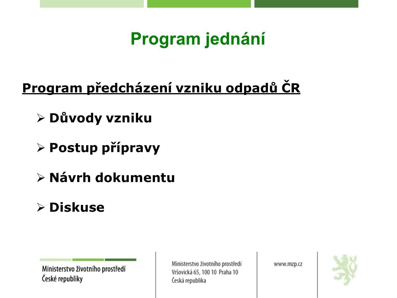 Program jednání Program předcházení vzniku odpadů ČR  Důvody vzniku  Postup přípravy  Návrh dokumentu  Diskuse