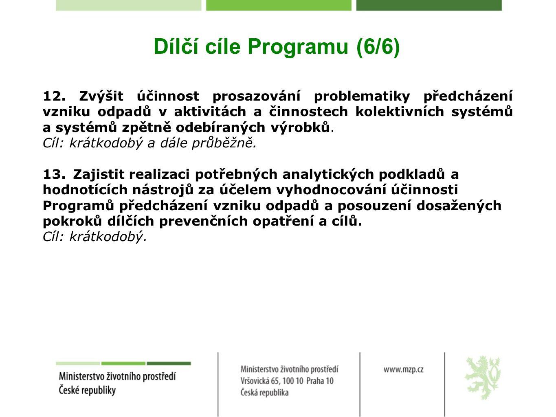 Dílčí cíle Programu (6/6) 12. Zvýšit účinnost prosazování problematiky předcházení vzniku odpadů v aktivitách a činnostech kolektivních systémů a syst
