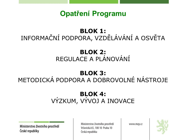 Opatření Programu BLOK 1: INFORMAČNÍ PODPORA, VZDĚLÁVÁNÍ A OSVĚTA BLOK 2: REGULACE A PLÁNOVÁNÍ BLOK 3: METODICKÁ PODPORA A DOBROVOLNÉ NÁSTROJE BLOK 4: VÝZKUM, VÝVOJ A INOVACE