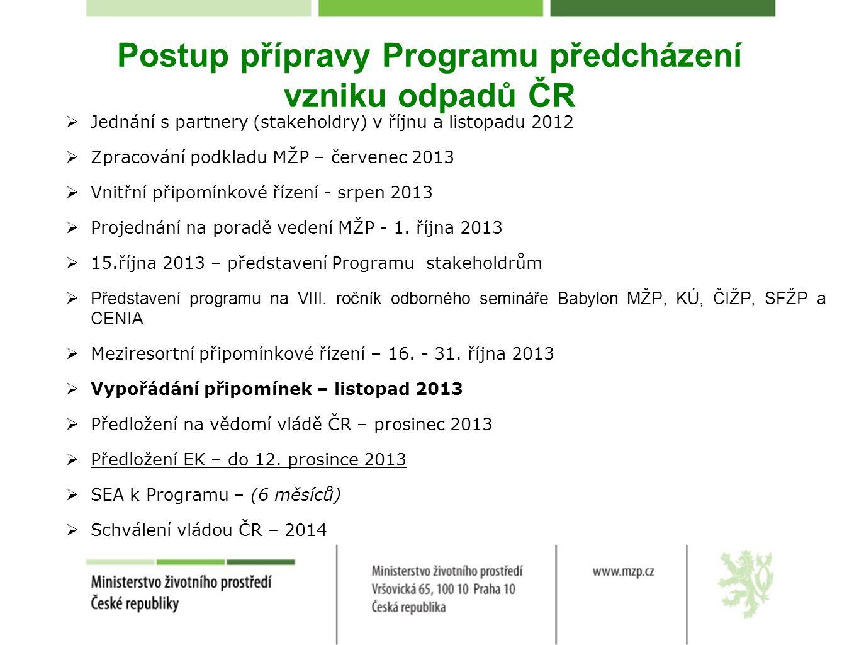 Postup přípravy Programu předcházení vzniku odpadů ČR  Jednání s partnery (stakeholdry) v říjnu a listopadu 2012  Zpracování podkladu MŽP – červenec