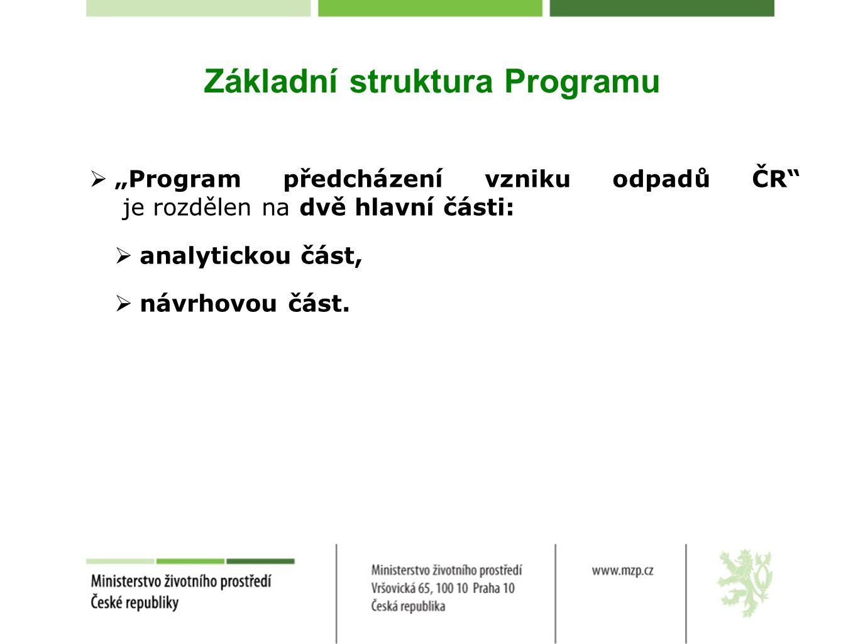 """Základní struktura Programu  """"Program předcházení vzniku odpadů ČR je rozdělen na dvě hlavní části:  analytickou část,  návrhovou část."""