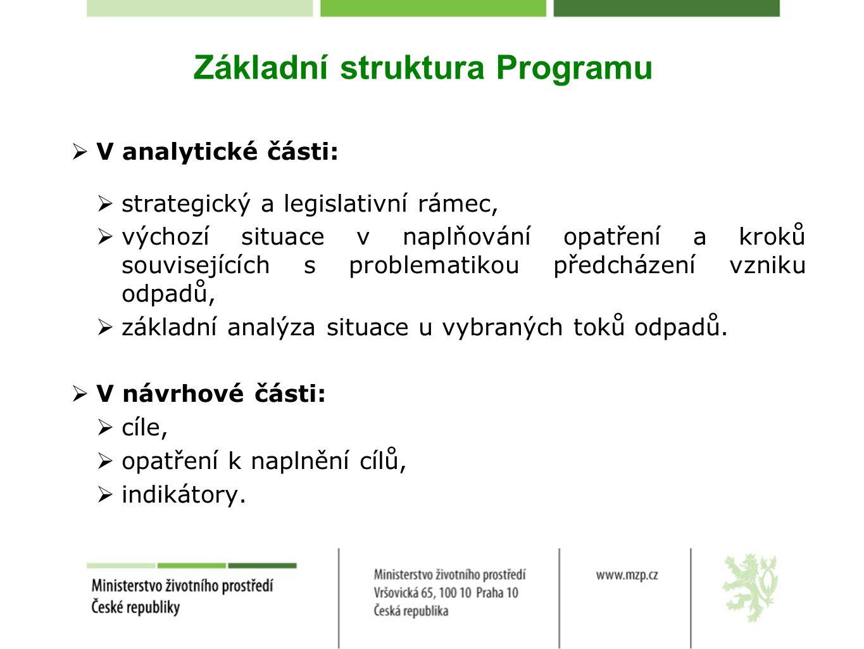 Základní struktura Programu  V analytické části:  strategický a legislativní rámec,  výchozí situace v naplňování opatření a kroků souvisejících s problematikou předcházení vzniku odpadů,  základní analýza situace u vybraných toků odpadů.