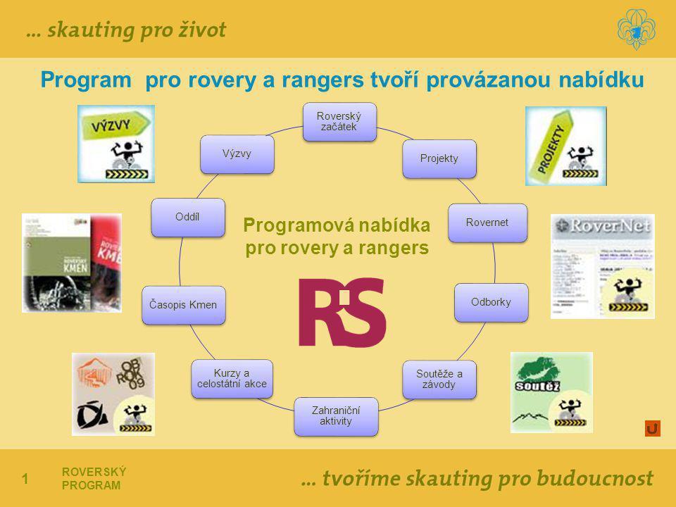 1 Roverský začátek ProjektyRovernetOdborky Soutěže a závody Zahraniční aktivity Kurzy a celostátní akce Časopis KmenOddílVýzvy Programová nabídka pro
