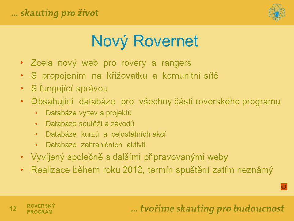 12 ROVERSKÝ PROGRAM Nový Rovernet Zcela nový web pro rovery a rangers S propojením na křižovatku a komunitní sítě S fungující správou Obsahující datab