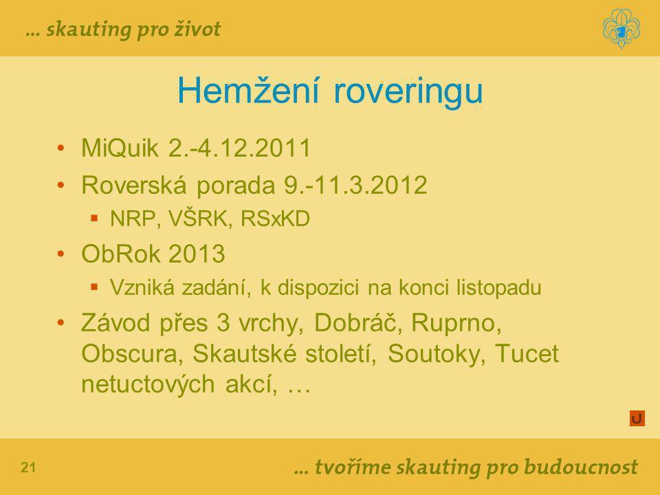 21 Hemžení roveringu MiQuik 2.-4.12.2011 Roverská porada 9.-11.3.2012  NRP, VŠRK, RSxKD ObRok 2013  Vzniká zadání, k dispozici na konci listopadu Zá