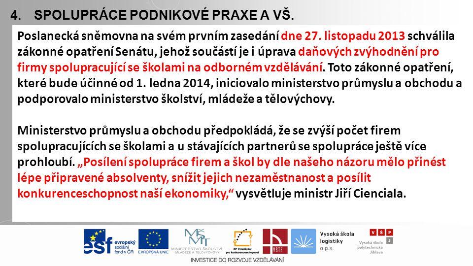4.SPOLUPRÁCE PODNIKOVÉ PRAXE A VŠ. Poslanecká sněmovna na svém prvním zasedání dne 27.