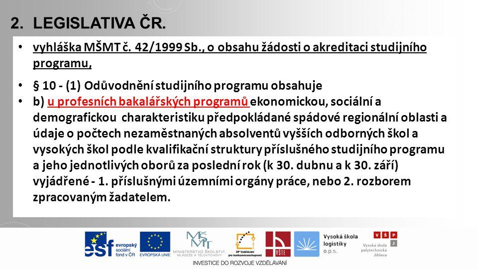 2. LEGISLATIVA ČR. vyhláška MŠMT č.