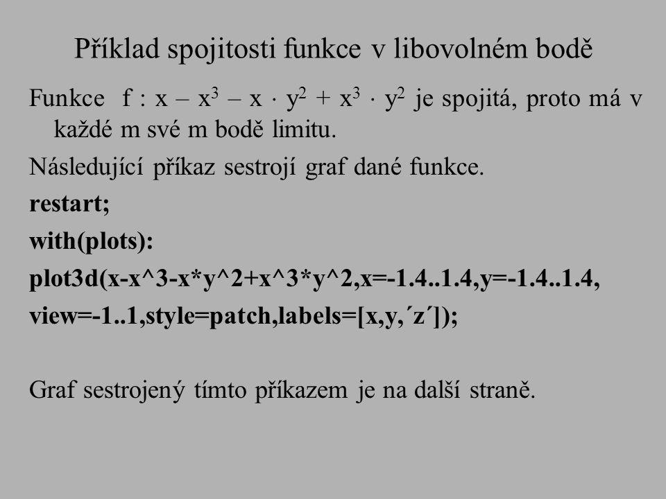 Příklad spojitosti funkce v libovolném bodě Funkce f : x – x 3 – x  y 2 + x 3  y 2 je spojitá, proto má v každé m své m bodě limitu. Následující pří
