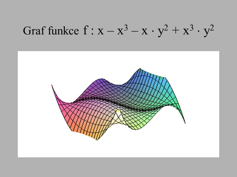 Graf funkce f : x – x 3 – x  y 2 + x 3  y 2