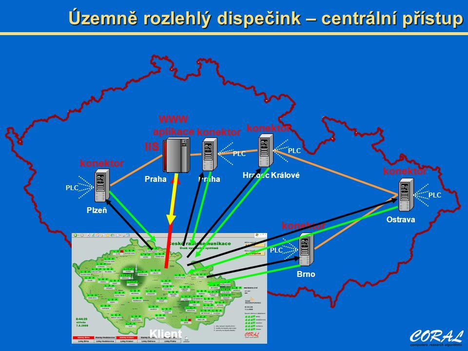 Plzeň Brno Ostrava Hradec Králové Praha PLC WWW aplikace konektor IIS Klient Územně rozlehlý dispečink – centrální přístup