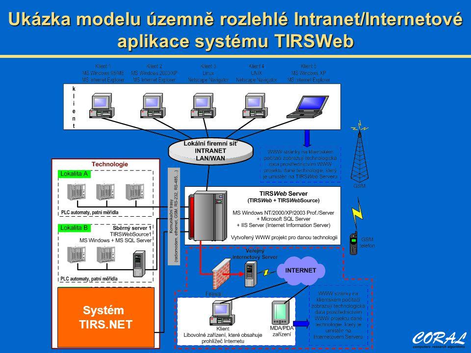 Ukázka modelu územně rozlehlé Intranet/Internetové aplikace systému TIRSWeb Systém TIRS.NET