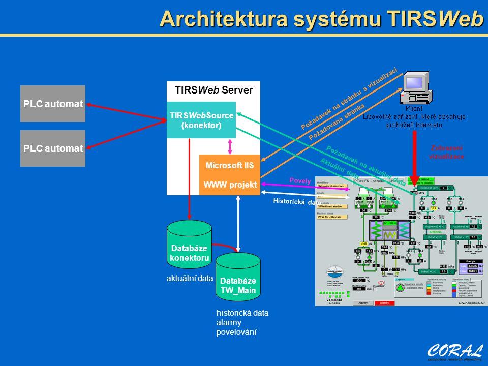 TIRSWebSource (konektor) Microsoft IIS WWW projekt Databáze TW_Main Databáze konektoru PLC automat TIRSWeb Server PLC automat aktuální data historická data alarmy povelování Požadavek na stránku s vizualizací Požadovaná stránka Požadavek na aktuální data Aktuální data Povely Historická data Zobrazení vizualizace Architektura systému TIRSWeb