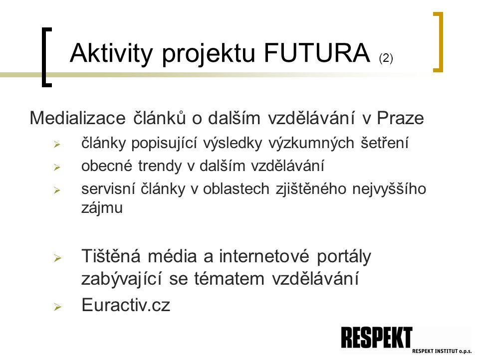 Aktivity projektu FUTURA (2) Medializace článků o dalším vzdělávání v Praze  články popisující výsledky výzkumných šetření  obecné trendy v dalším vzdělávání  servisní články v oblastech zjištěného nejvyššího zájmu  Tištěná média a internetové portály zabývající se tématem vzdělávání  Euractiv.cz