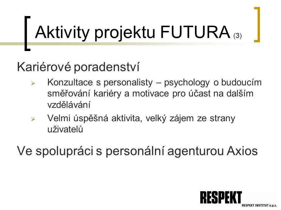 Kariérové poradenství  Konzultace s personalisty – psychology o budoucím směřování kariéry a motivace pro účast na dalším vzdělávání  Velmi úspěšná aktivita, velký zájem ze strany uživatelů Ve spolupráci s personální agenturou Axios Aktivity projektu FUTURA (3)