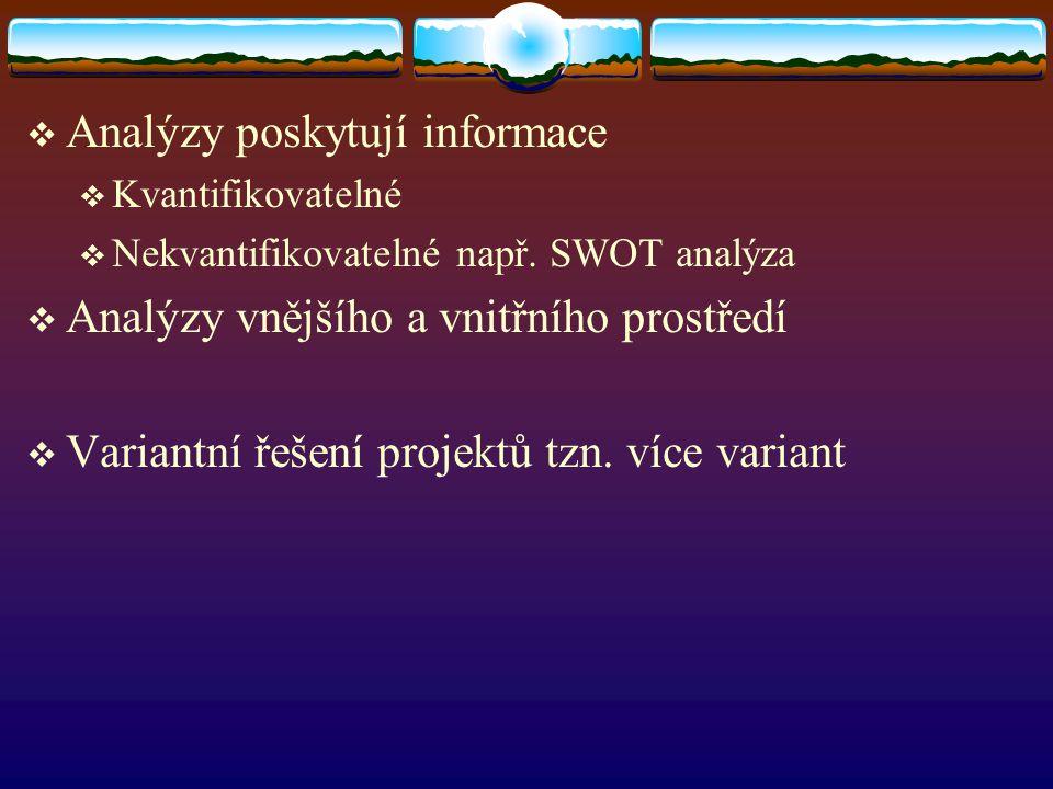  Analýzy poskytují informace  Kvantifikovatelné  Nekvantifikovatelné např. SWOT analýza  Analýzy vnějšího a vnitřního prostředí  Variantní řešení