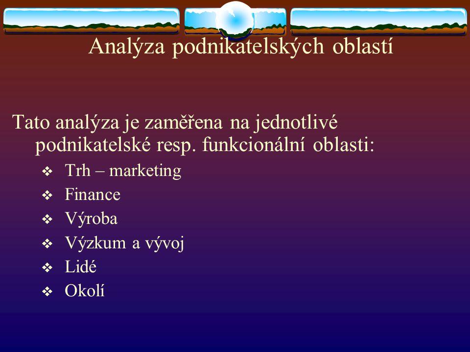 Analýza podnikatelských oblastí Tato analýza je zaměřena na jednotlivé podnikatelské resp. funkcionální oblasti:  Trh – marketing  Finance  Výroba